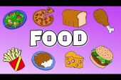The food – English and Natural Science – Recursos para trabajar en el aula
