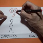 Diferencias entre diptongo e hiato
