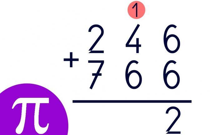 Recursos para aprender a realizar operaciones matemáticas