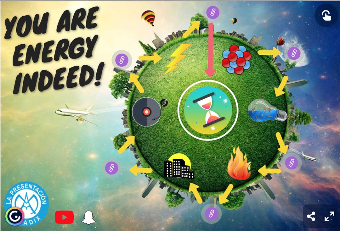 You are energy indeed