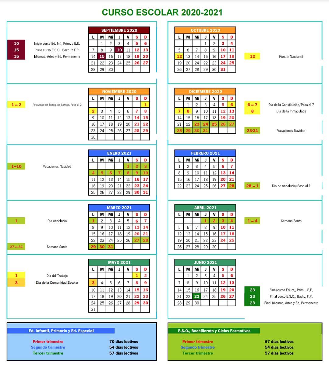 Curso escolar Jaén 2020-2021