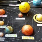 El sistema solar 50 recursos para Educación Primaria