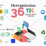 36 HERRAMIENTAS Digitales para tus clases virtuales