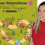 Juego de matemáticas con el MÉTODO SINGAPUR para Primaria