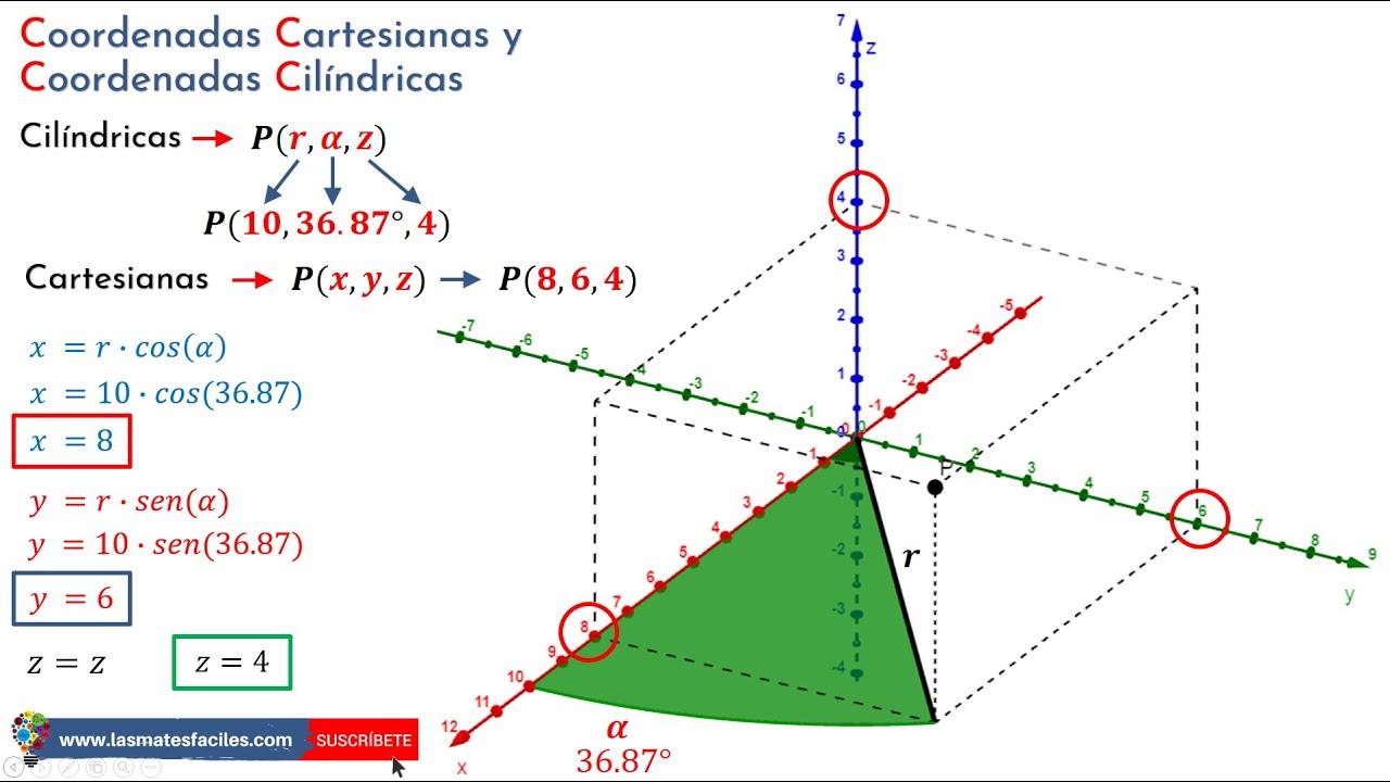 Convertir coordenadas cartesianas a coordenadas cilíndricas y viceversa